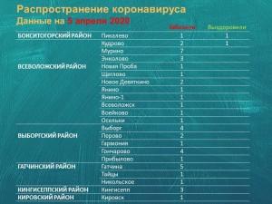 ВСКР 1