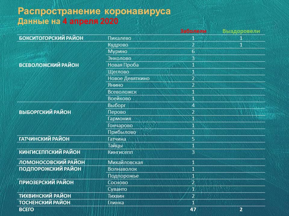 2014 Таблица суббота2